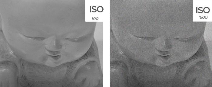 Sensibilidad de película o ISO (aumento)