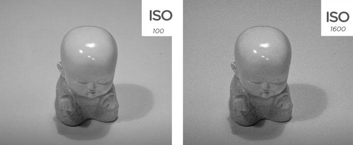 Sensibilidad de película o ISO