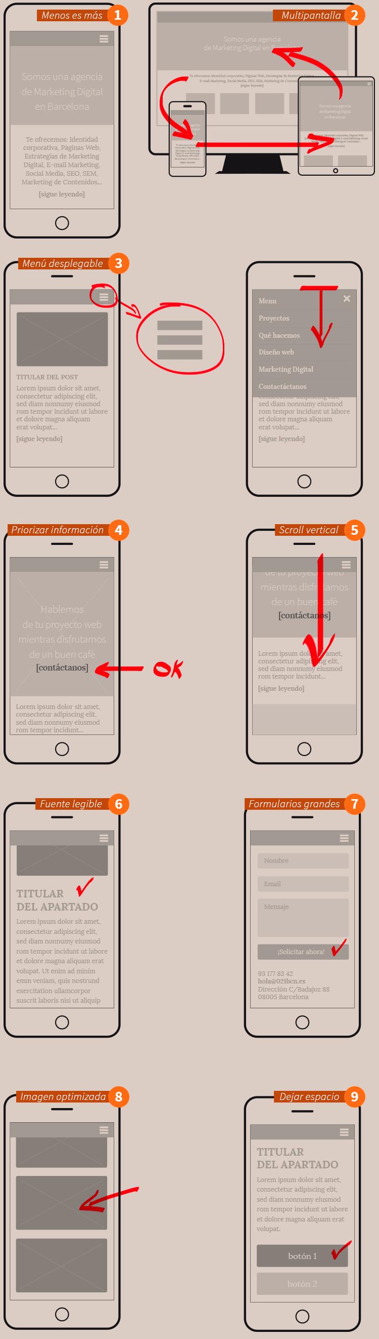 9 ejemplos de usabilidad en la web movil