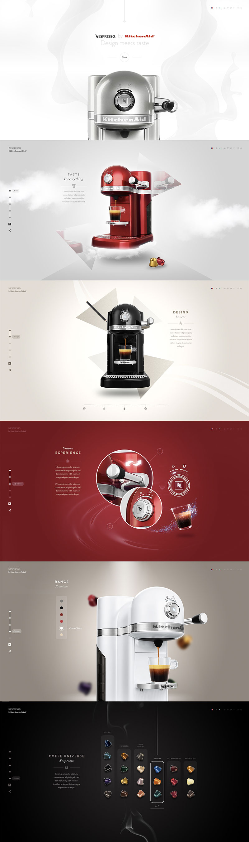nespresso by kithenaid