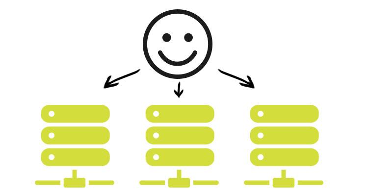 Tipo de hosting cloud