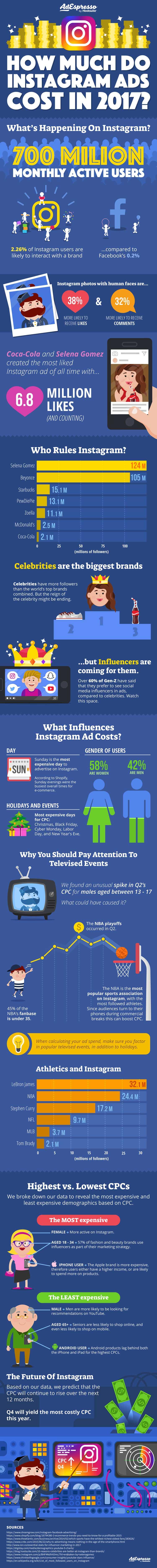 agencia hacer publicidad en Instagram