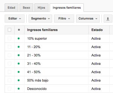 segmentacion demografica agencia adwords