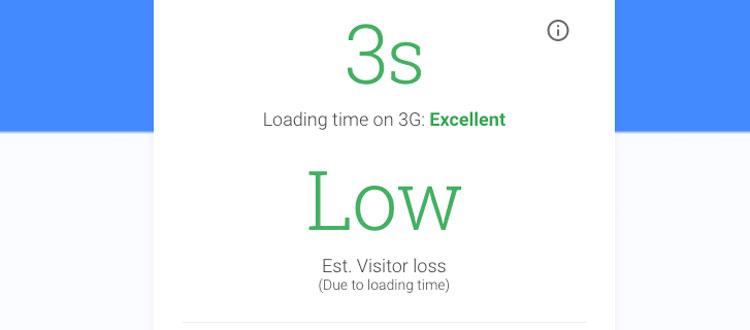 test my site velocidad