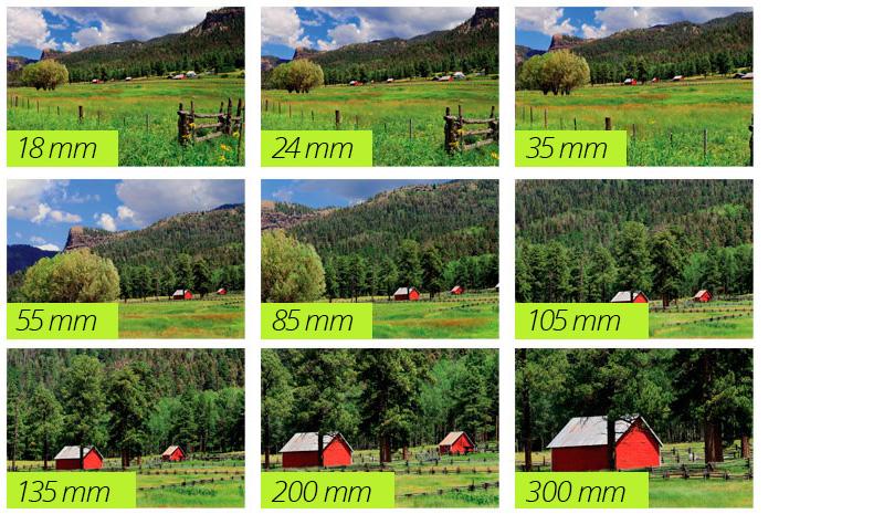 Fotografía de producto conceptos básicos distancia focal