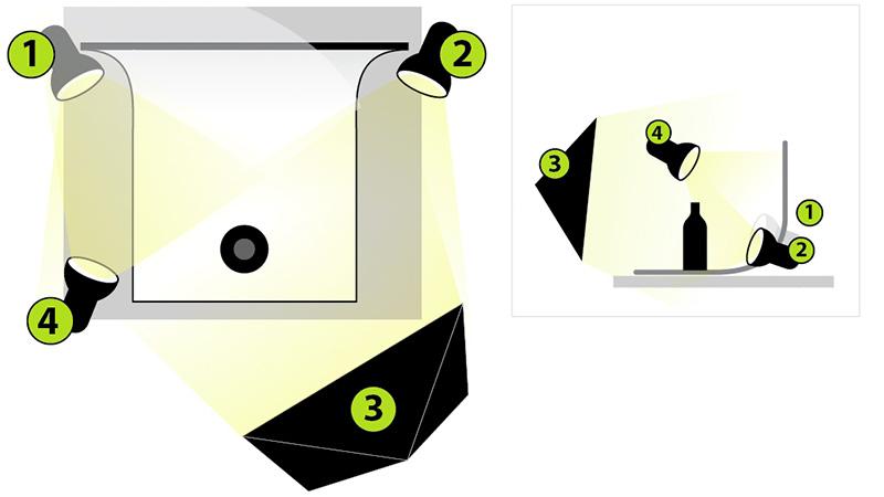 Esquema de iluminación para la fotografía de producto brillante