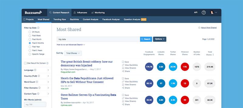 herramientas de SEO - compartidos en Redes sociales Buzzsumo