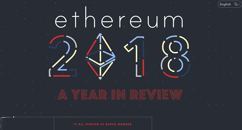 tendencias en diseño web de 2019