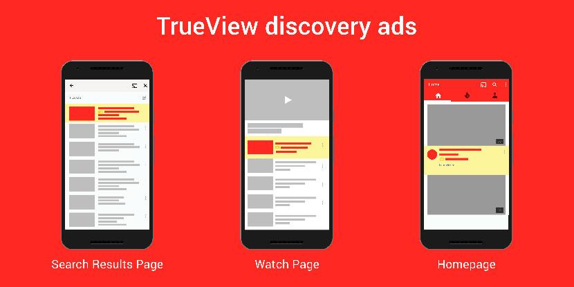 tipos de anuncios de YouTube ejemplo trueview discovery ads